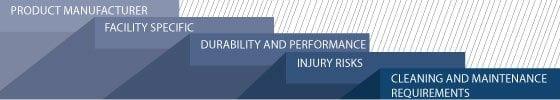 Patienty Safety in Behavioral Healthcare Facilities
